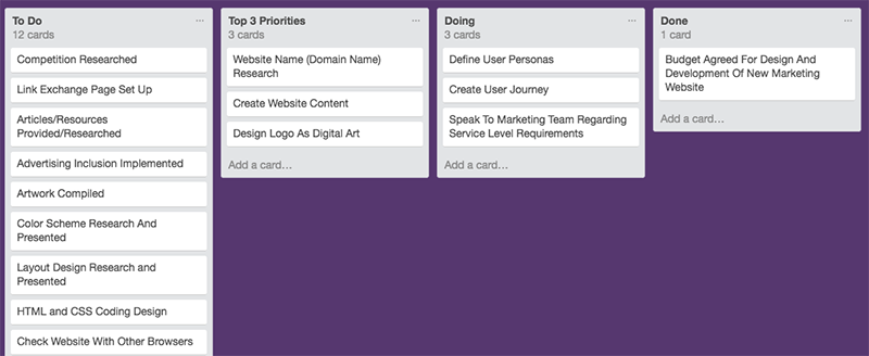 How To Create An Efficient Kanban Board/Process
