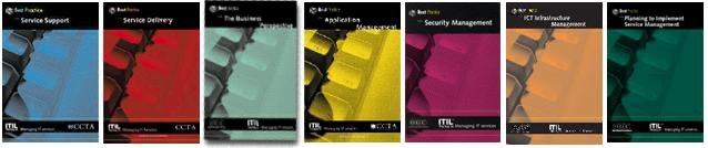 ITIL® V2 Books