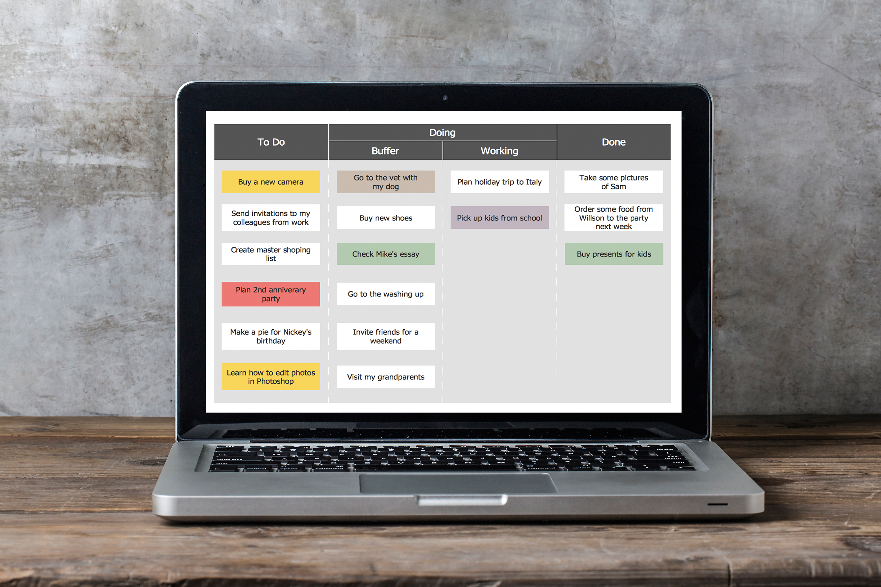 ​How To Create An Efficient Kanban Board/Process